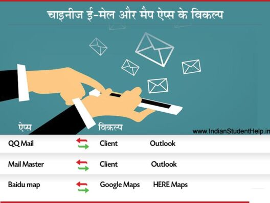 List of Chinese Apps alternative in hindi 2020